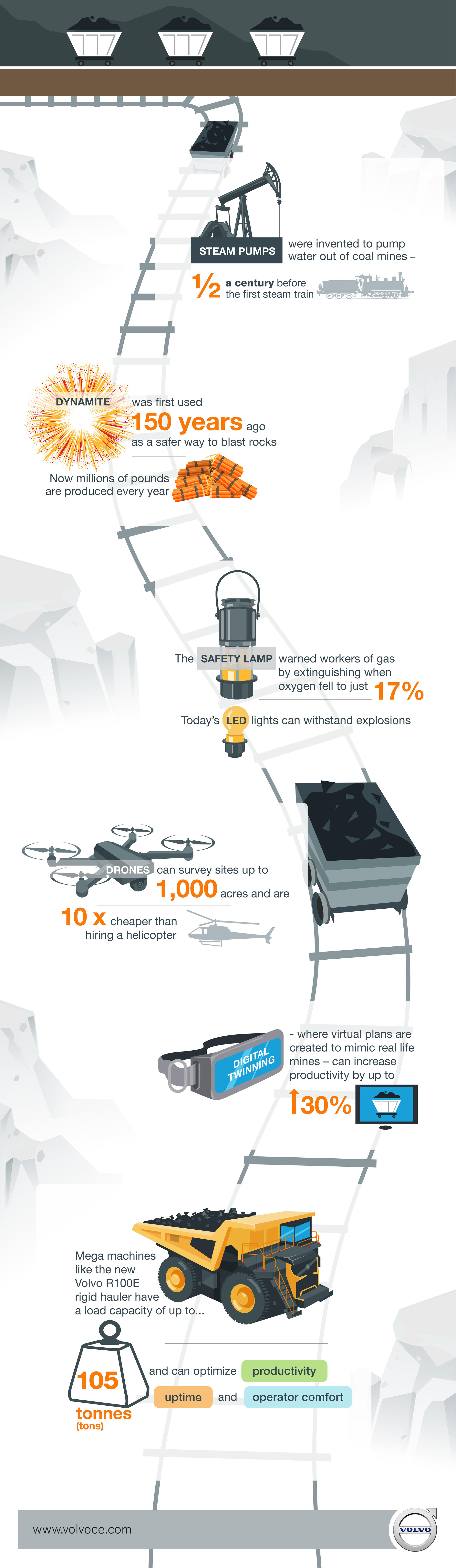 2018_May_Infographic_Top_Innovations_To_Change_The_Mining_Market_02