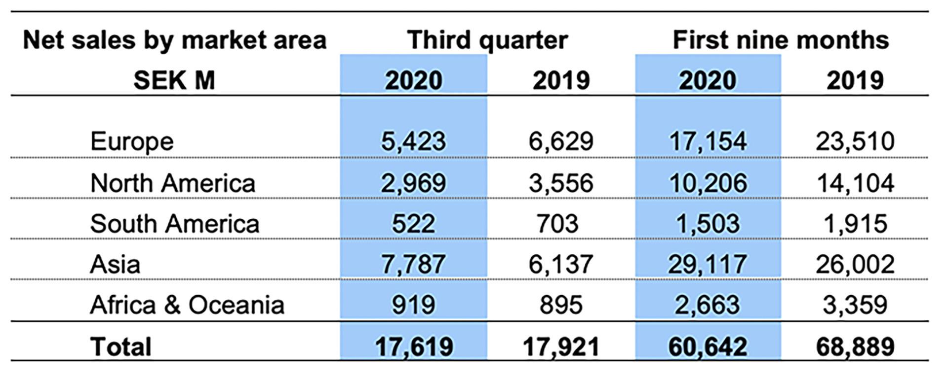 Volvo CE - Press release - Rebound in activity_02