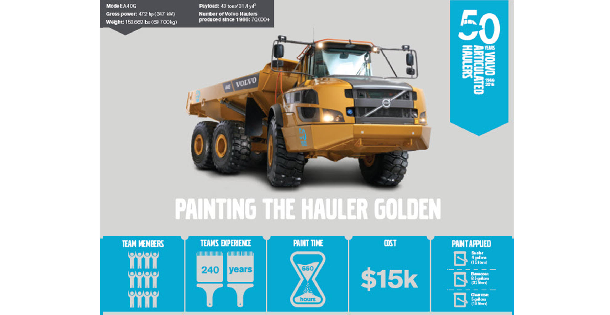 golden hauler