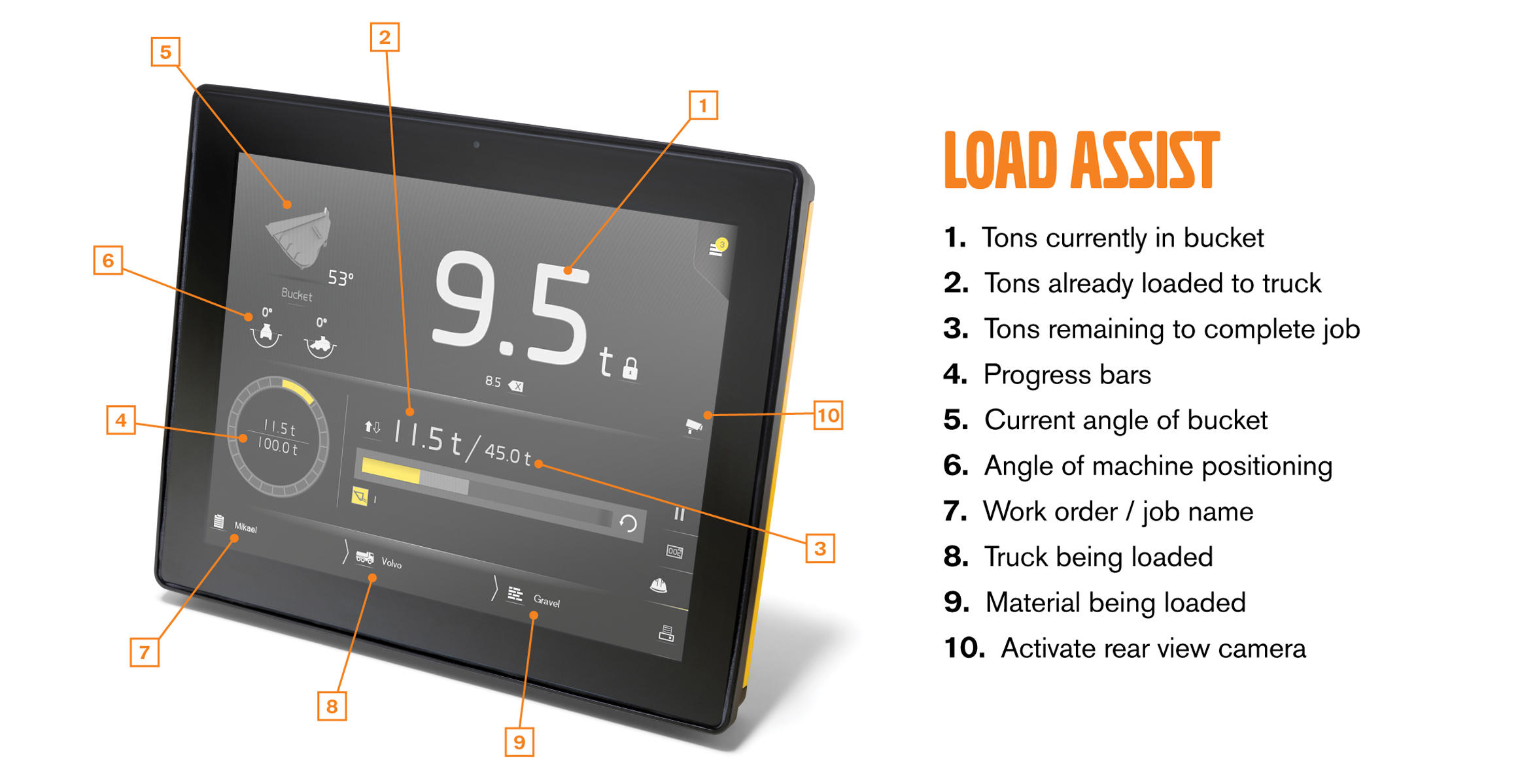 load-assist-infrographic