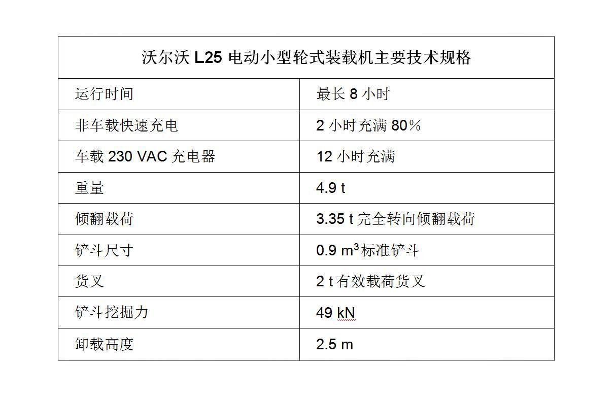 沃尔沃L25 电动小型轮式装载机主要技术规格