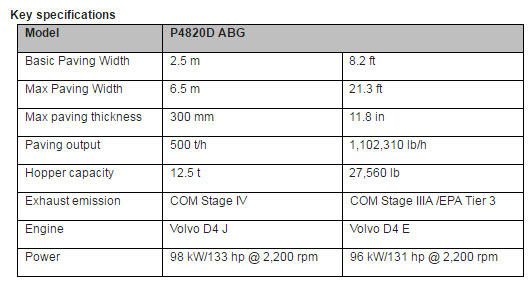 volvo-paver-p4820d-specifications